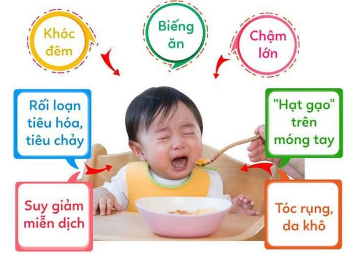 Dấu hiệu thiếu hụt kẽm ở trẻ em