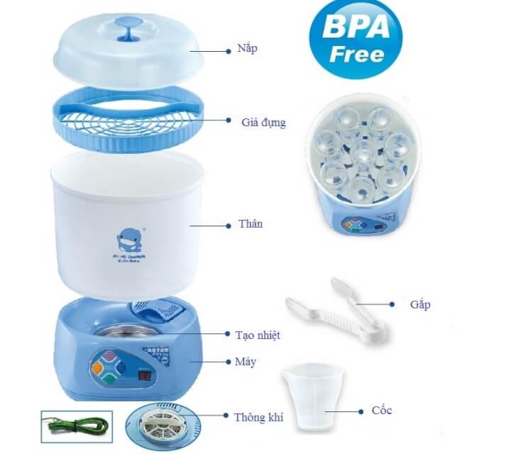 Máy tiệt trùng bình sữa KUKU cũng là sản phẩm được các mẹ Việt ưa chuộng