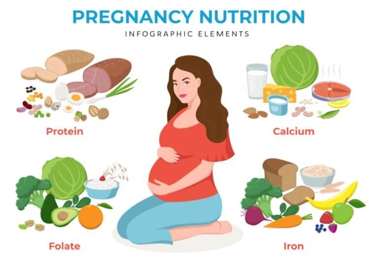 Canxi là 1 trong 4 thành phần quan trọng, cần bổ sung đầy đủ trong giai đoạn mang thai